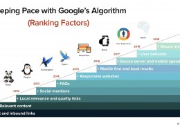 What is the Google's latest algorithm in 2021?
